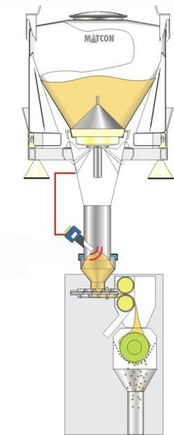 pharmaceutical equipment discharge IBC diagram