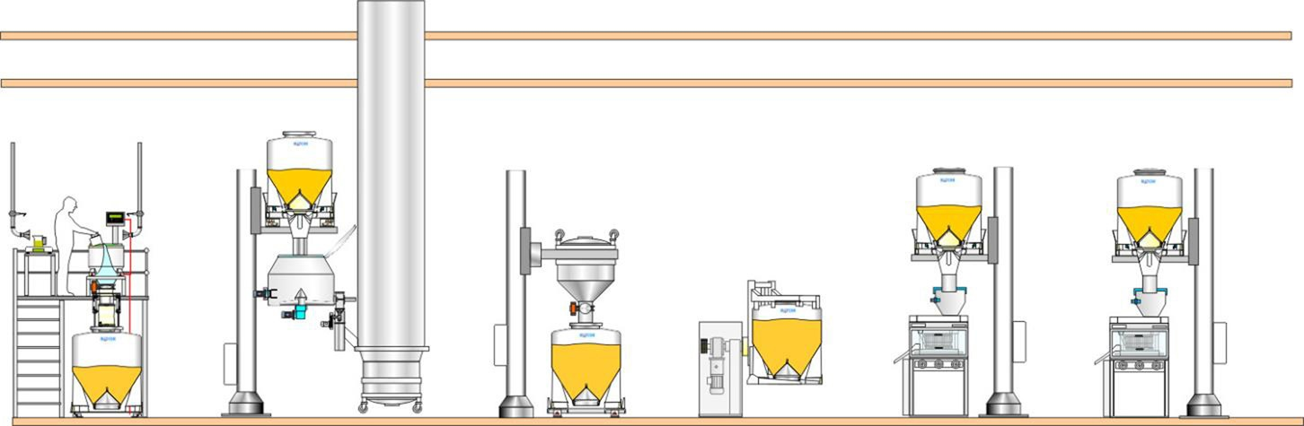 Single Floor Facility design of pharmaceutical manufacturing plant